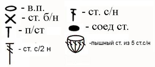 условные обозначения для узоров веера